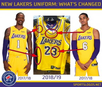 quite nice c315c 858a8 Los Angeles Lakers New Uniform 2018 2019 Compare Changes ...