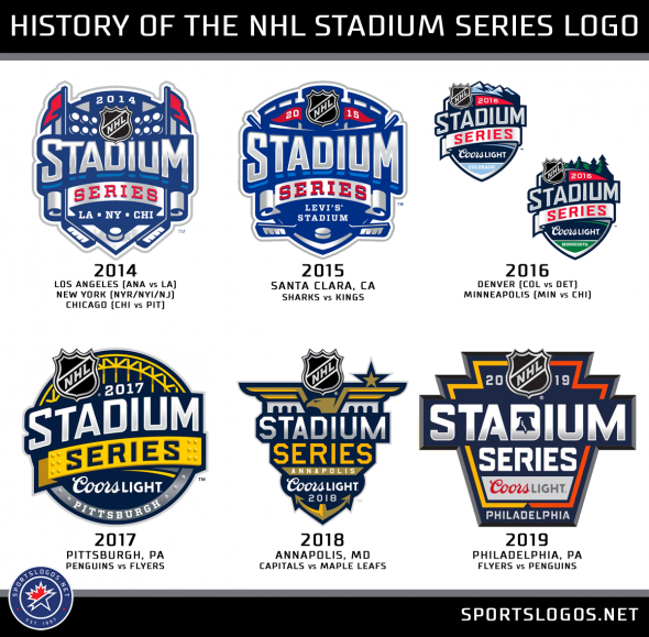 84f87714f74 A look at the 2019 Stadium Series logo versus the other five years the  league has held this event: