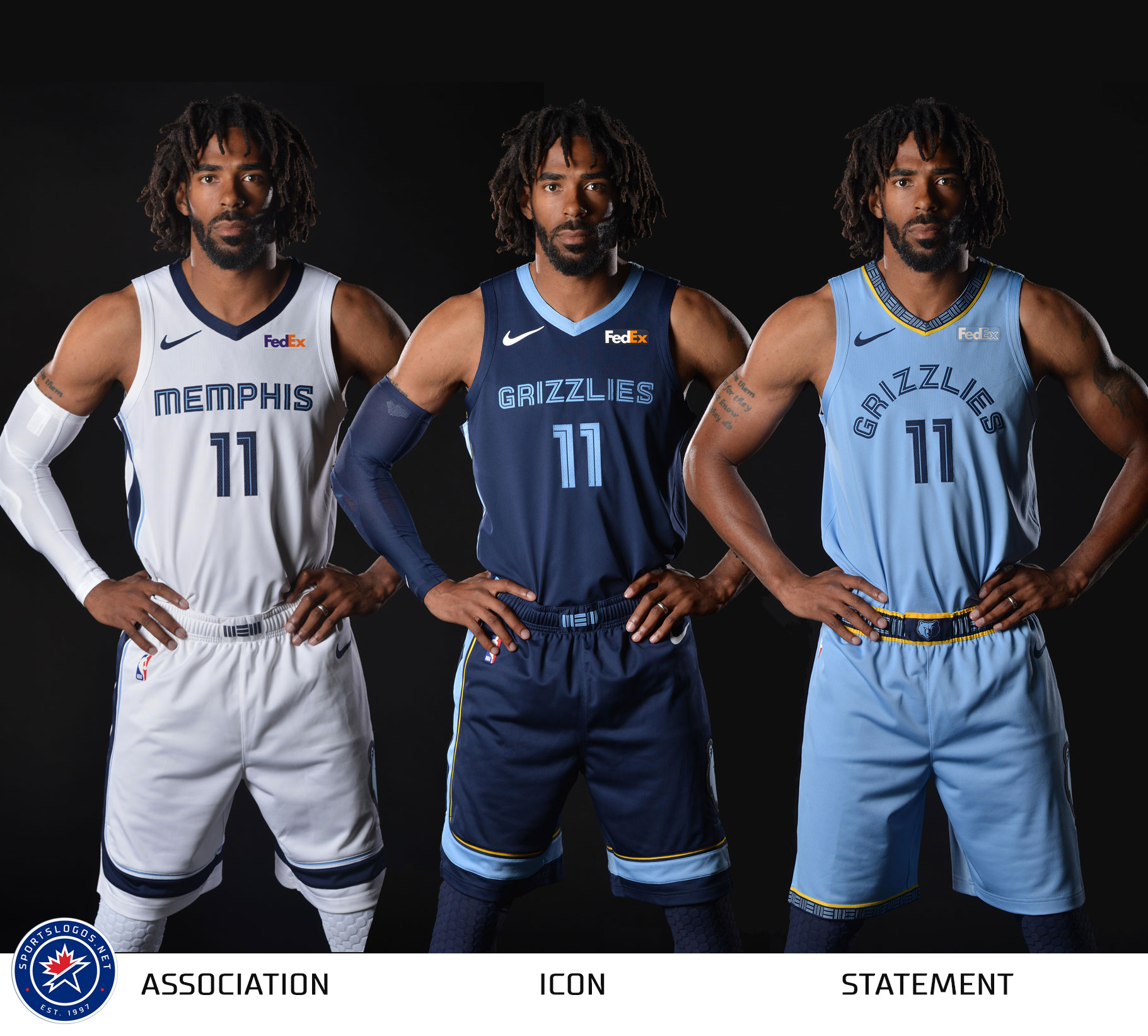 2018-19 New Memphis Grizzlies Uniforms NBA