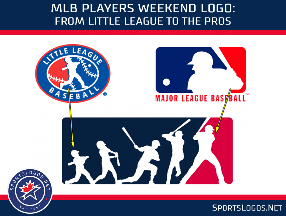 Mlb Players Weekend Logo Little League Mlb Explained Chris