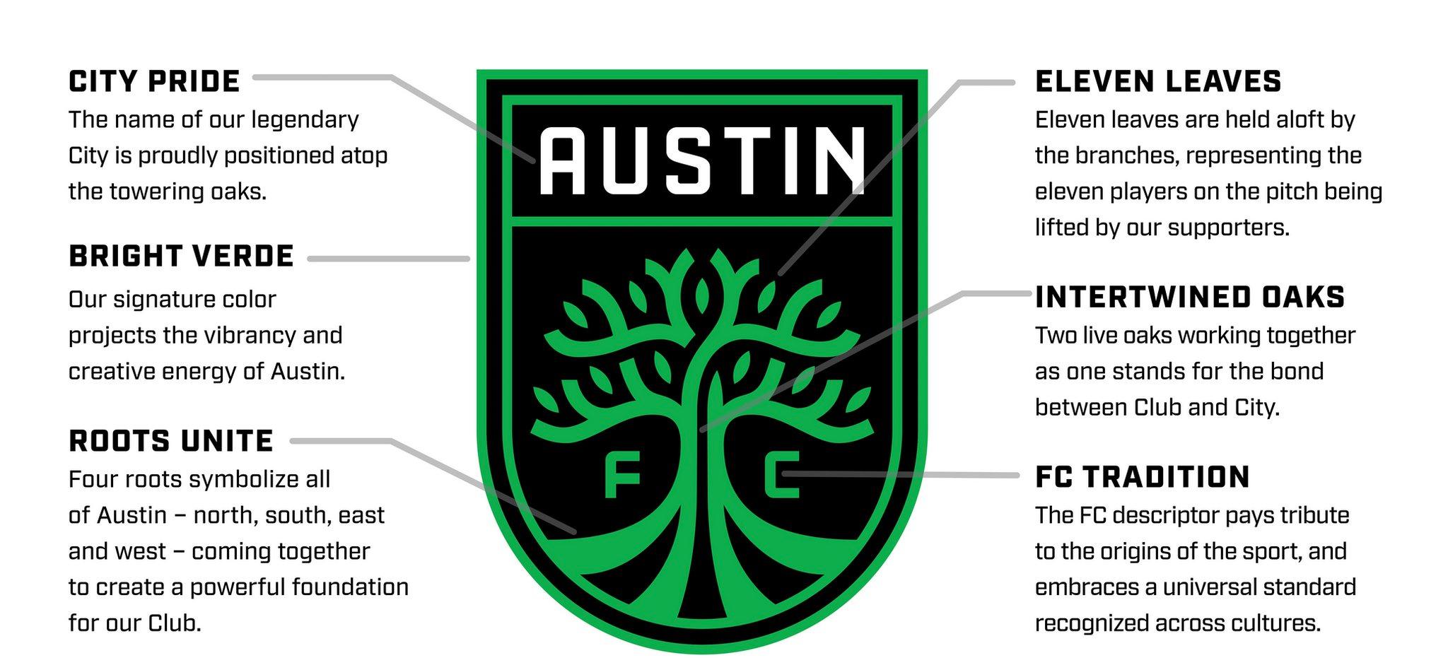 austin-fc-logo-explained.png