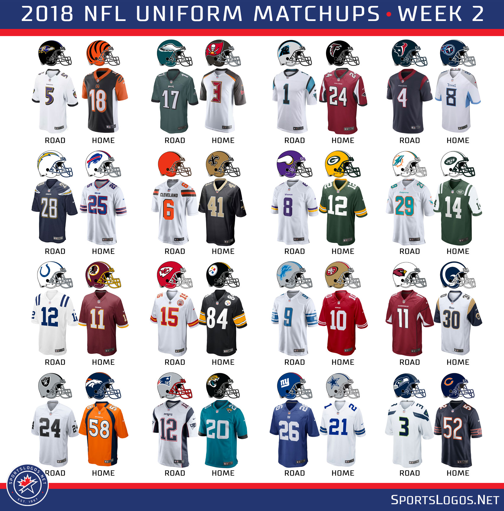 separation shoes ae46e ed0cf 2018 NFL Week 2 Uniform Matchups | Chris Creamer's ...