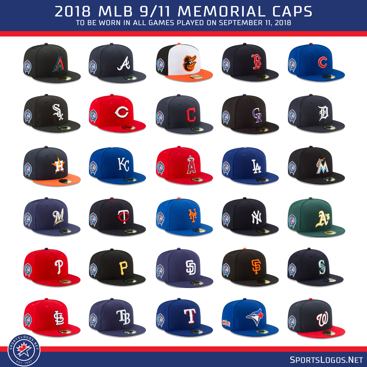 MLB  Ribbons Worn on Caps Across Baseball In Memory of 9-11  0a9d33a02