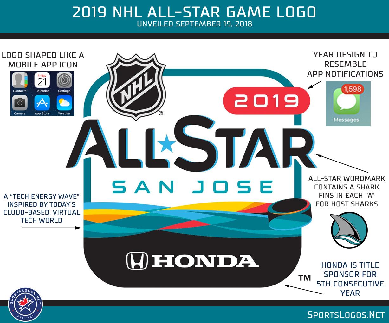 2019 NHL All-Star Game San Jose Logo Explained  015fd918a