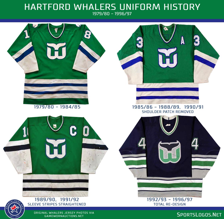 3f8139b4e Hartford Whalers Uniform History 1979-1997