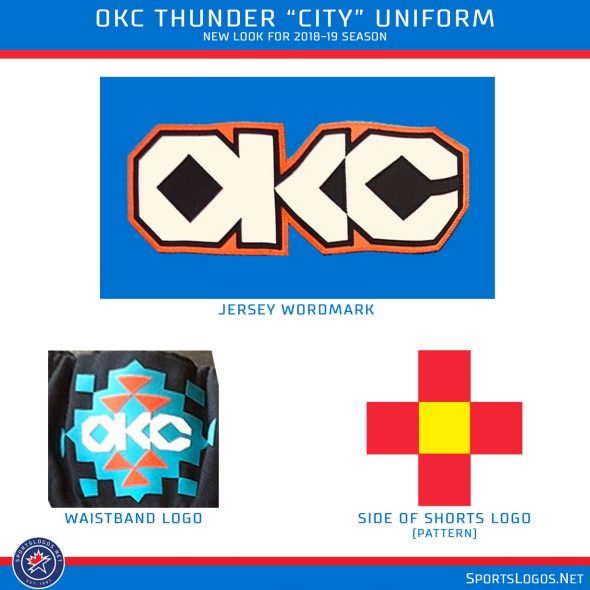 "watch cbc28 52f7e New OKC Thunder ""City"" Uniform Posted A Little Too Early ..."