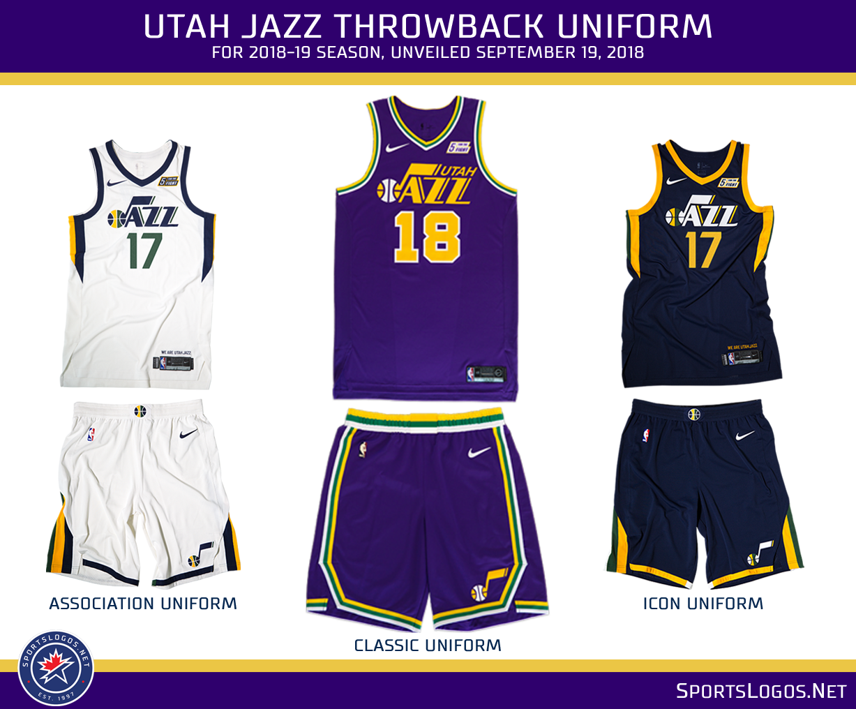 3329da966940 Utah Jazz Classic Throwback Uniform 2019 2018 Nike
