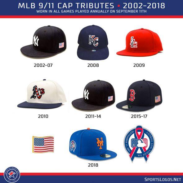 MLB  Ribbons Worn on Caps Across Baseball In Memory of 9-11  3008bcb4e