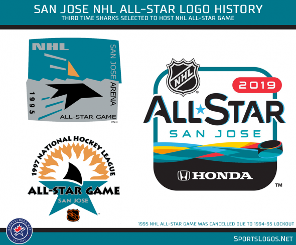 The 2019 NHL All-Star Game(s) will be played at the SAP Center in San Jose  on Saturday aa65e7b06