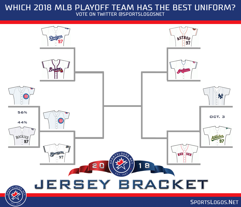which mlb playoff team has the best uniform? | chris creamer's
