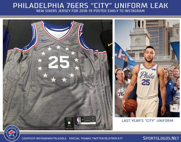 newest c942c f87f2 New Uniforms Leak for Sixers, Pelicans | Chris Creamer's ...