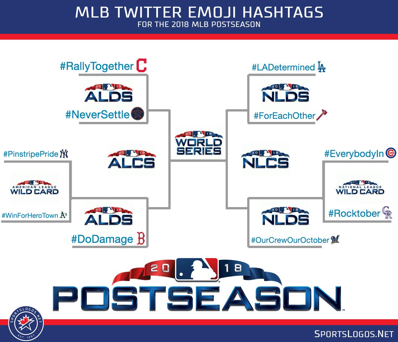 2018 MLB Postseason: Team Twitter Emoji Hashtags