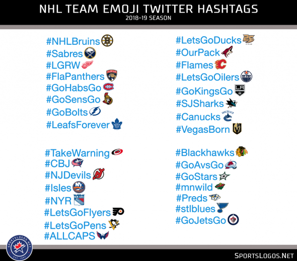 NHL Twitter Emoji Hashtags for Each Team in 2018-19 | Chris