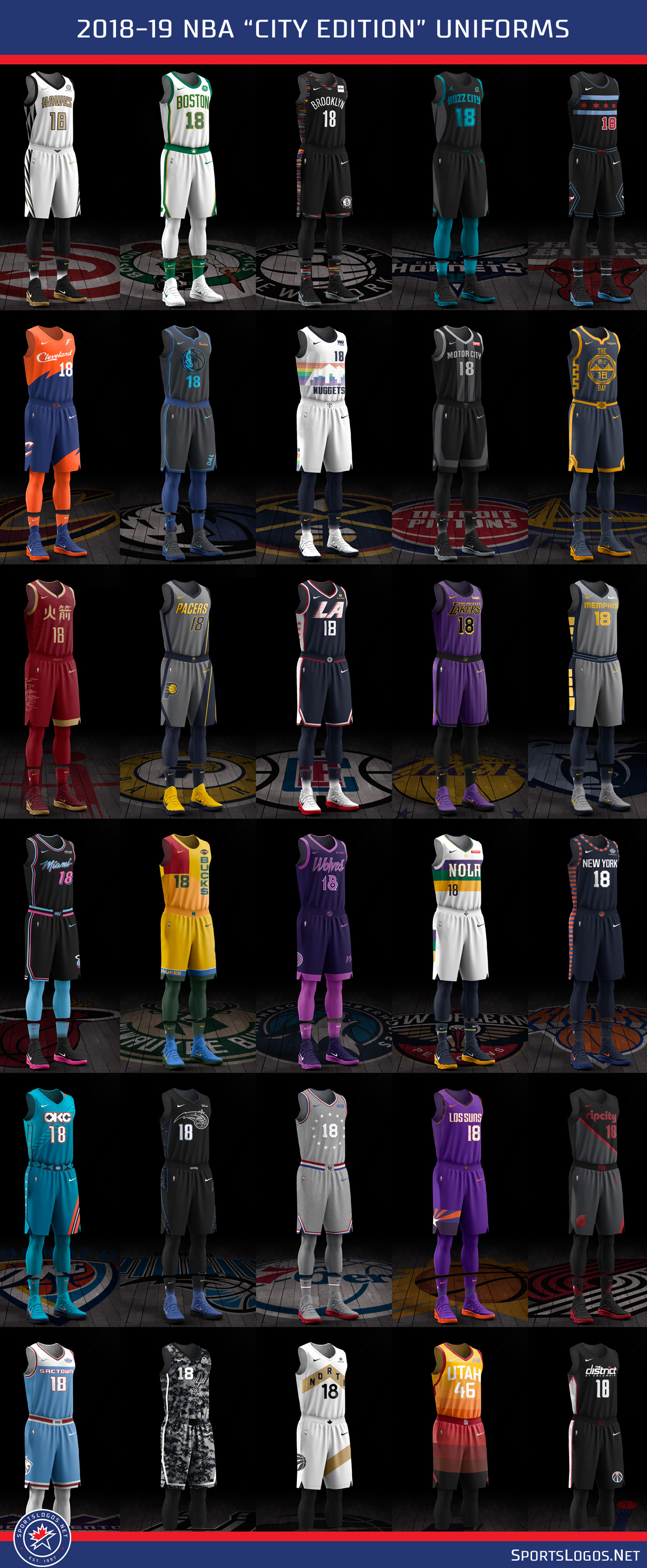 16093ad015c 2018-19 NBA City Uniforms Tracker | Chris Creamer's SportsLogos.Net ...
