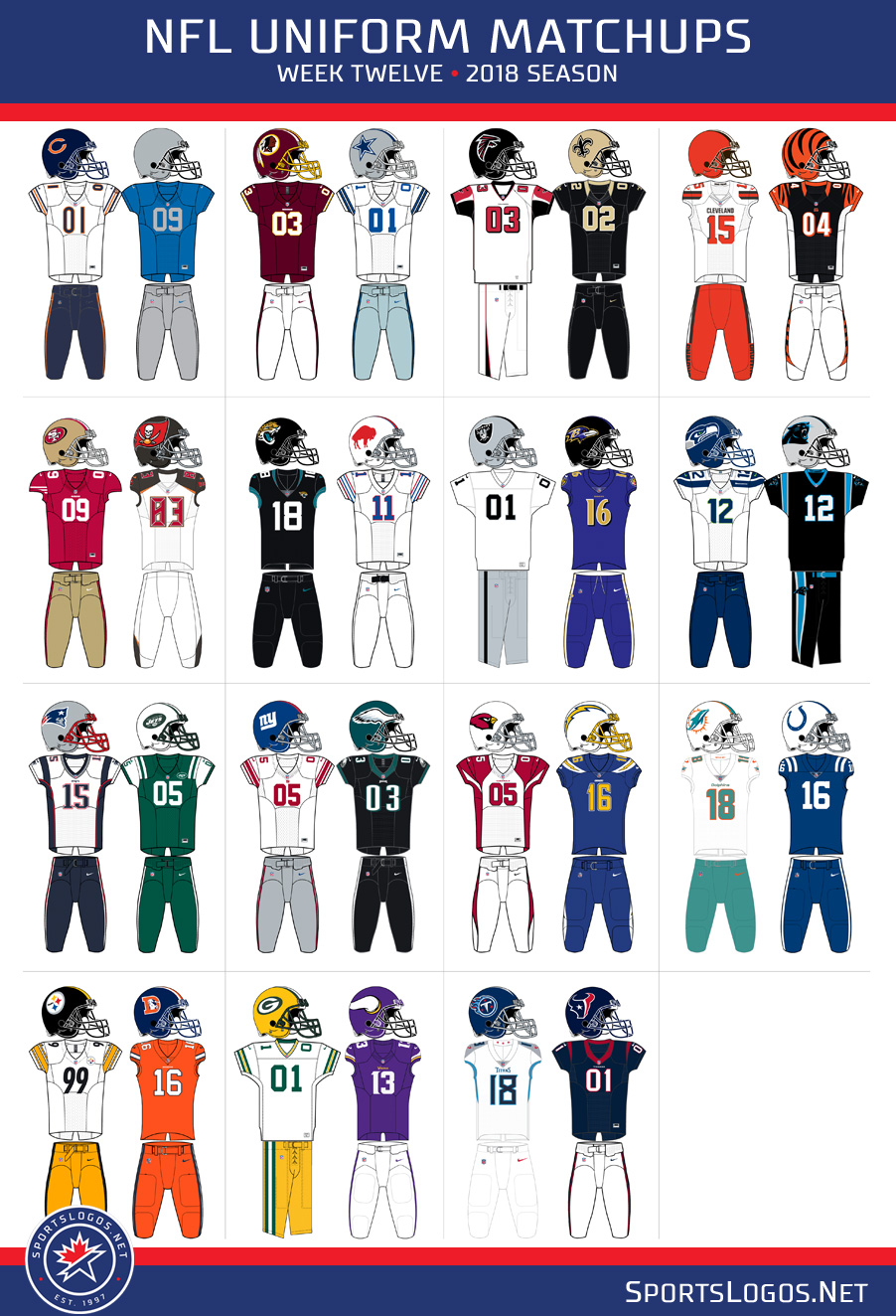 c7d73cd8e Here s a look at all your 2018 Season Week 12 uniform matchups in the NFL