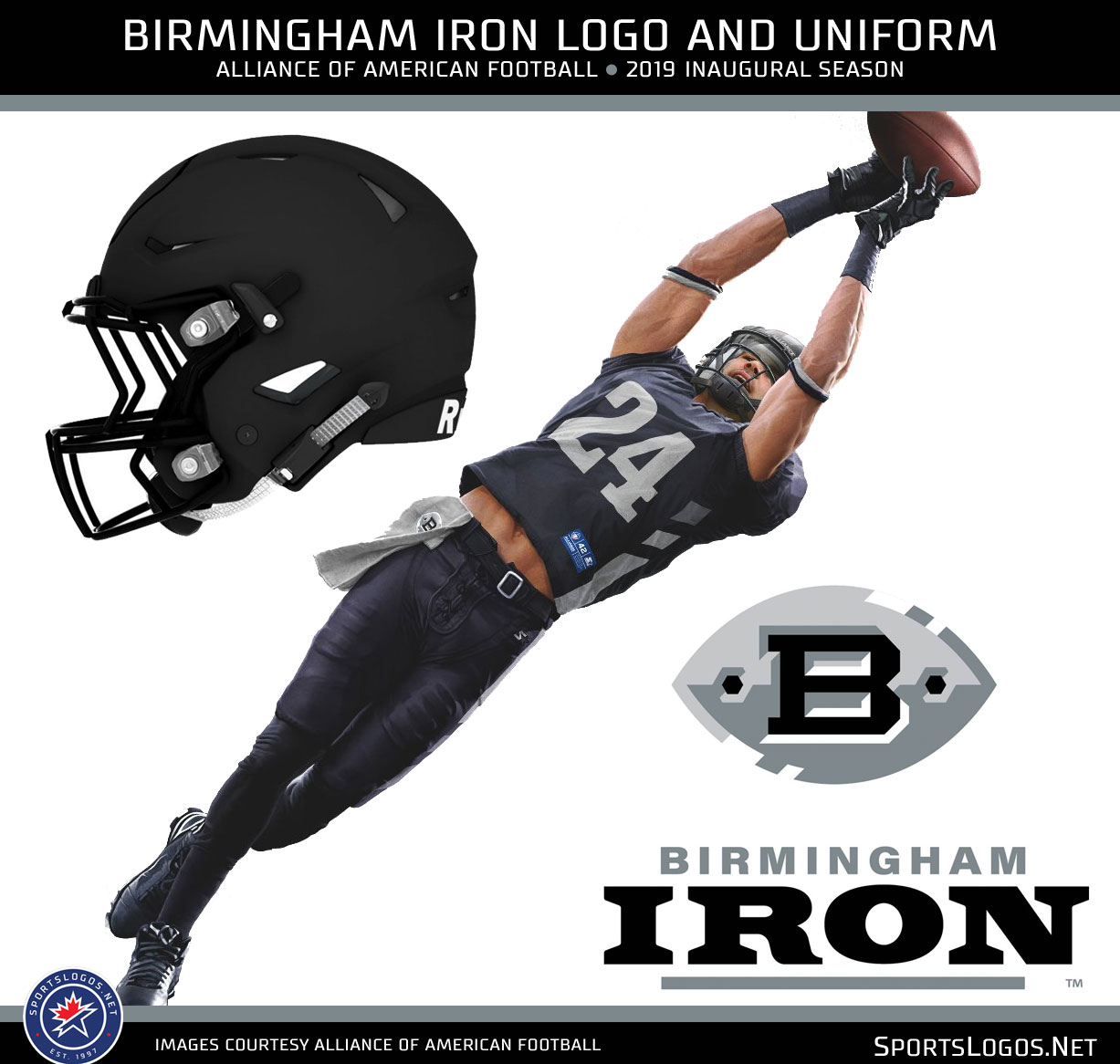 Birmingham-Iron-AAF-Uniforms-2019.jpg
