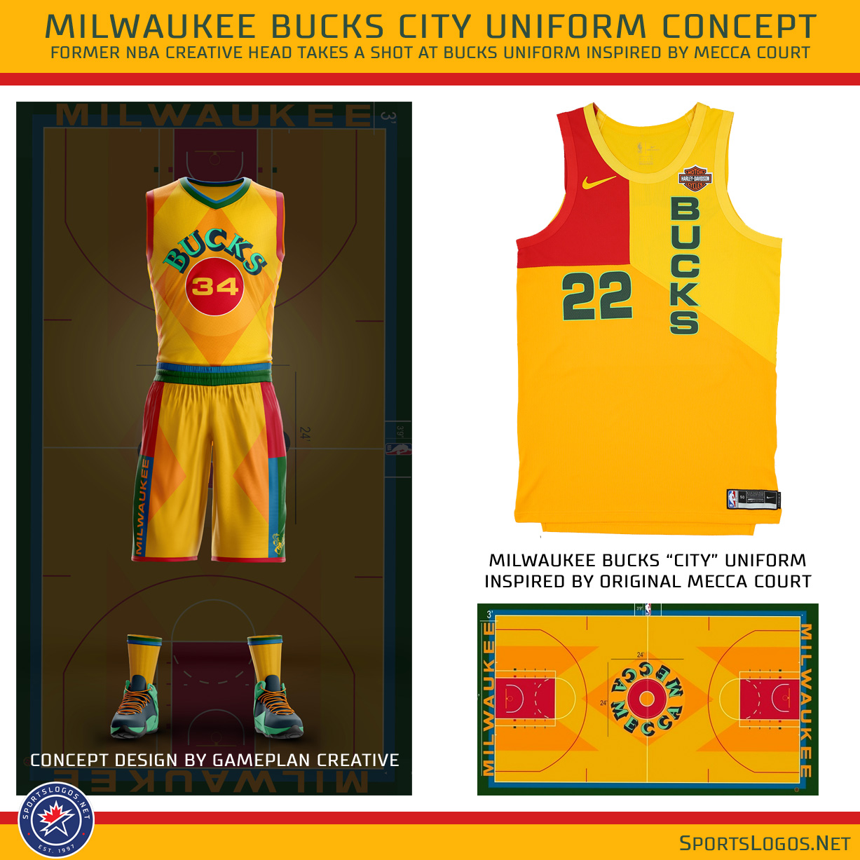 online store 2a3cc 76781 Studio Stories: Discussing, Re-Imagining City Unis with NBA ...