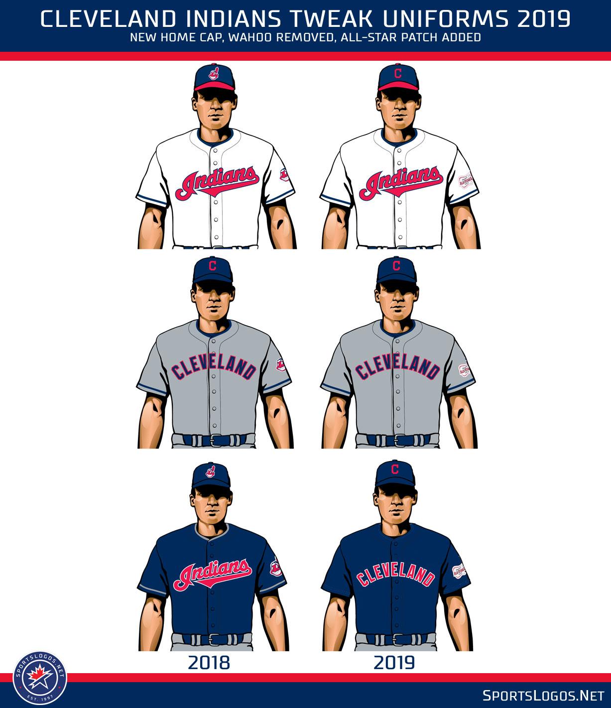 hot sale online 6210d 15e12 Cleveland Indians Unveil New Uniforms, Cap for 2019 | Chris ...