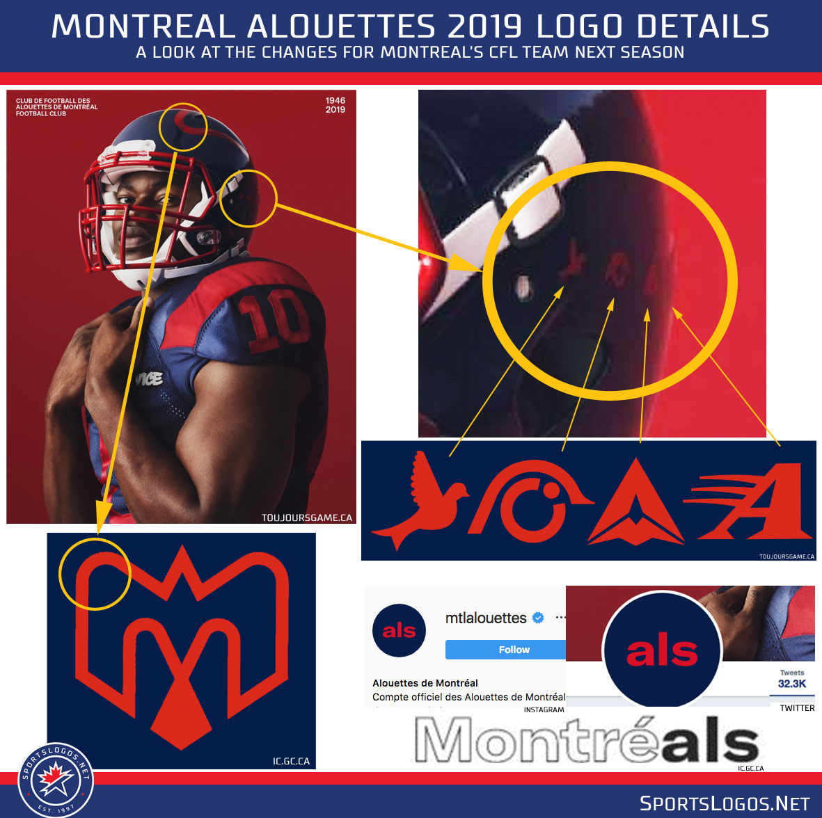 An Early Look at the New Montreal Alouettes Logos for 2019 | Chris