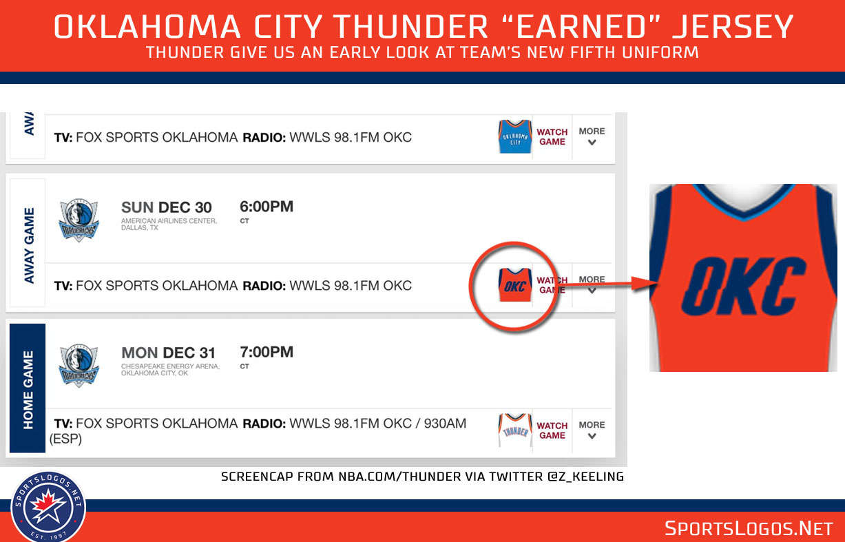 okc thunder leak their new fifth uniform | chris creamer's