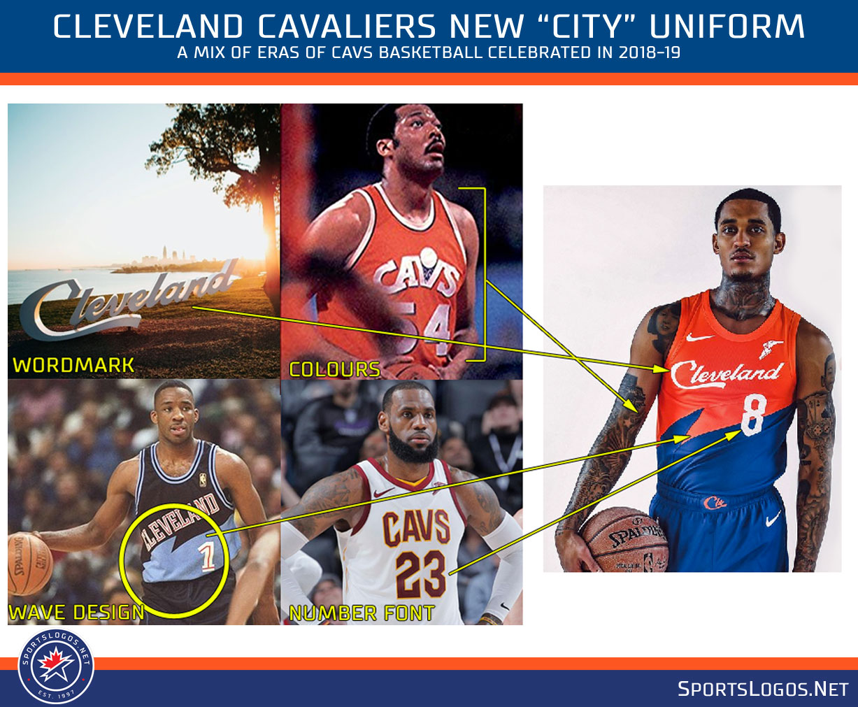 """b0845a037da We know the players and our fans will wear the Cleveland City Edition with  pride."""""""