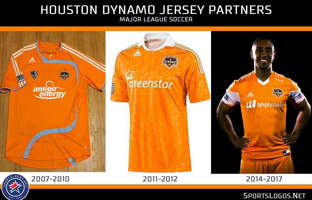 sports shoes dc071 b0954 Houston Dynamo Announce New Jersey Partner | Chris Creamer's ...
