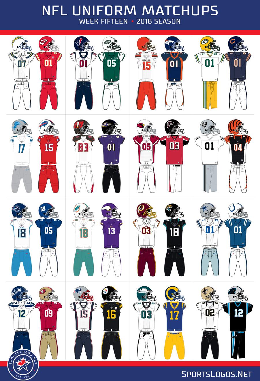2018 NFL Week 15 Uniform Matchups – SportsLogos.Net News