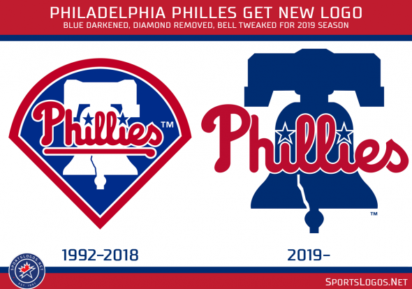 """750fb326770 Changes include the blue, the underline below """"Phillies"""" removed, the  Liberty Bell silhouette has a slightly different shape at the top of the  bell and the ..."""