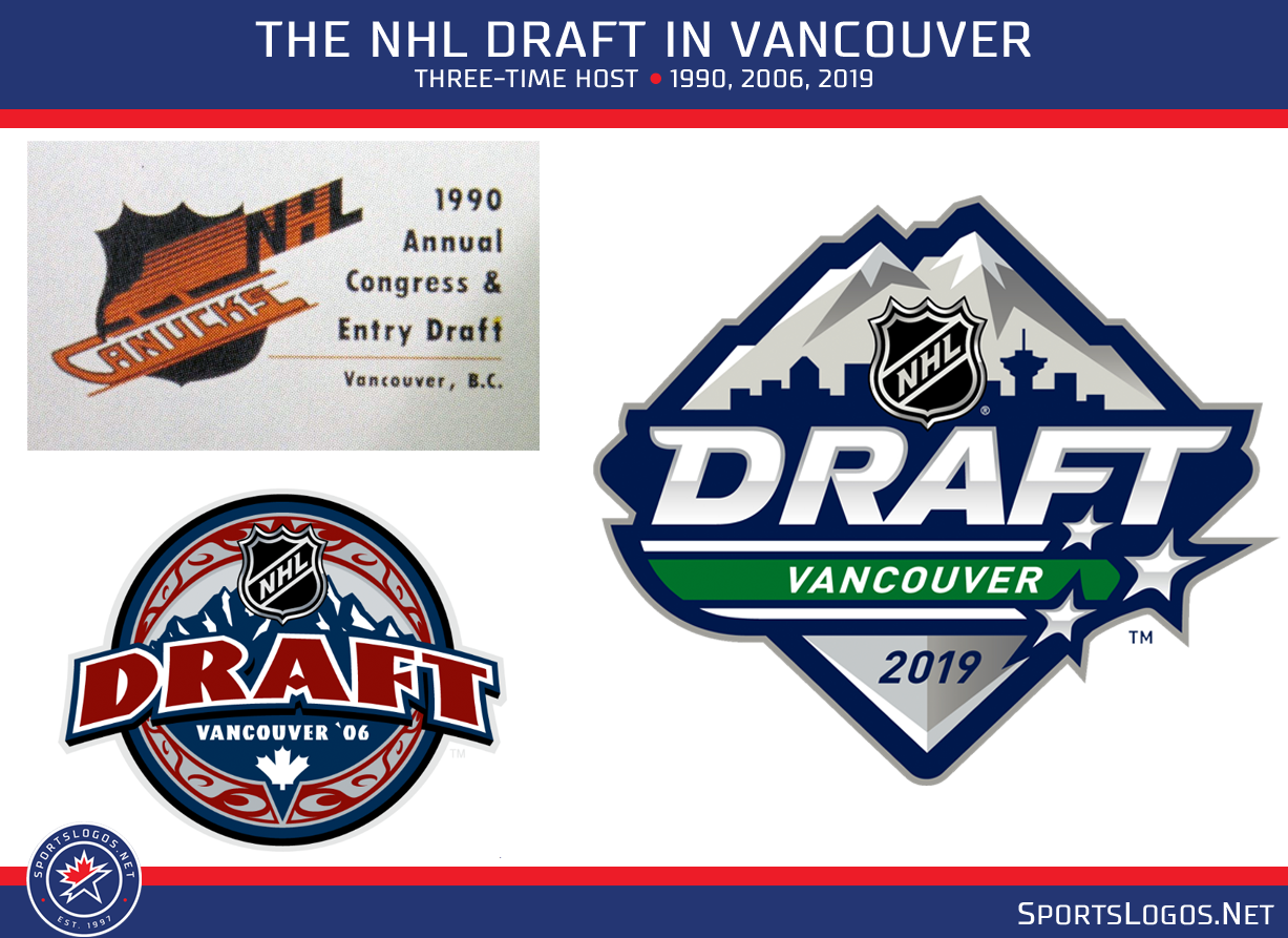Logo Released For 2019 Nhl Draft In Vancouver Chris Creamer S