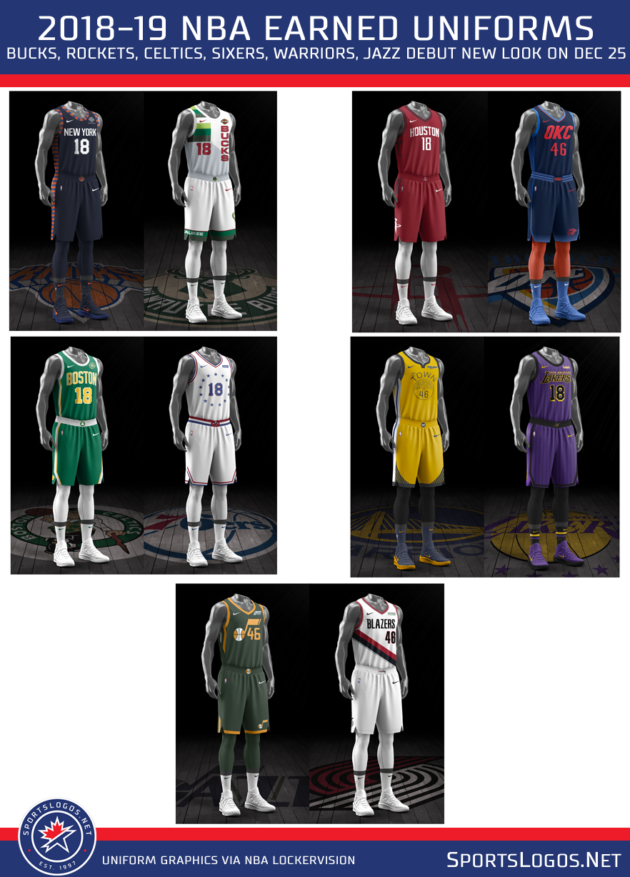 Merry Christmas! NBA Debuts Earned Uniforms Dec 25th – SportsLogos