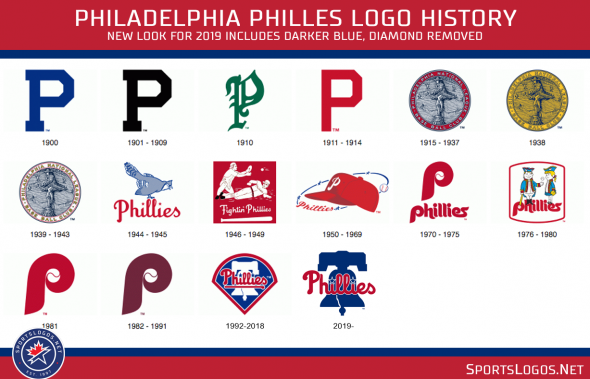 Philadelphia Phillies Unveil New Primary Logo Sportslogos Net News