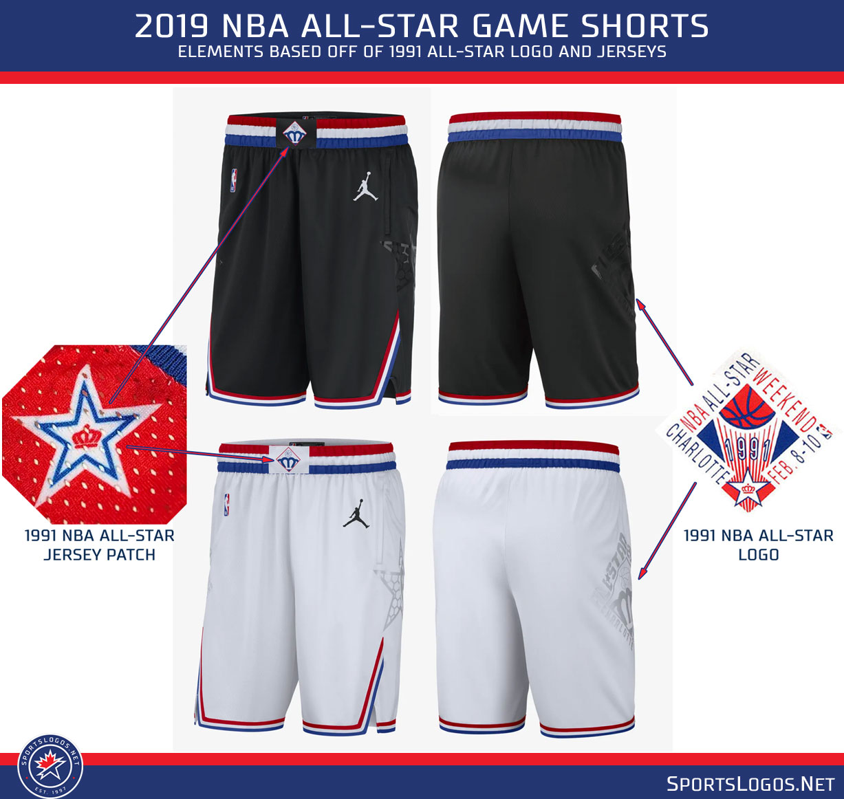 deed967ec93 ... we were able to find the 2019 NBA All-Star Game shorts and see those  additional references to the 1991 NBA All-Star Game logo and uniforms…