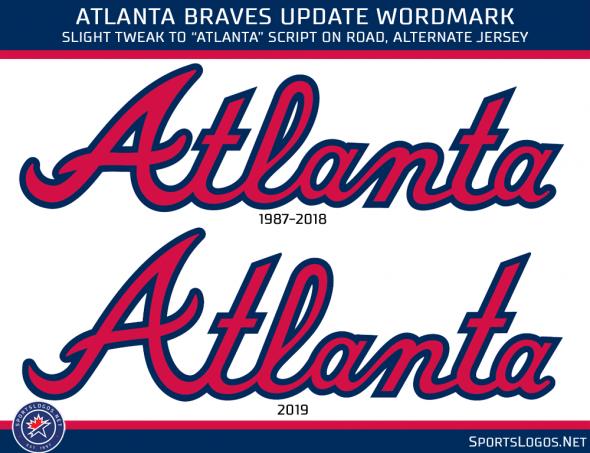 pretty nice 58318 38936 Atlanta Braves Tweak Road and Alternate Uniforms for 2019 ...