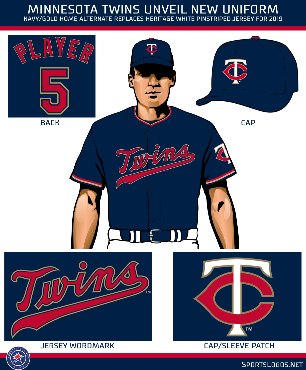 "d50c9ca53ac The jersey is set to be worn with the Twins navy blue cap with the ""TC""  logo trimmed in gold, which they've been wearing with their home jerseys  for the ..."