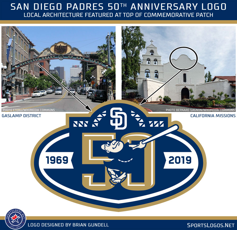 57e313647e6 The new logo will be worn on the right sleeve of the Padres jerseys as well  as the right side of their caps throughout the 2019 season.