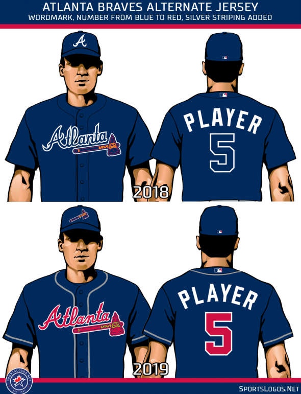 83cc1070f9c The road alt is shown paired with the Braves rarely-worn alternate tomahawk  cap but we ll see ...