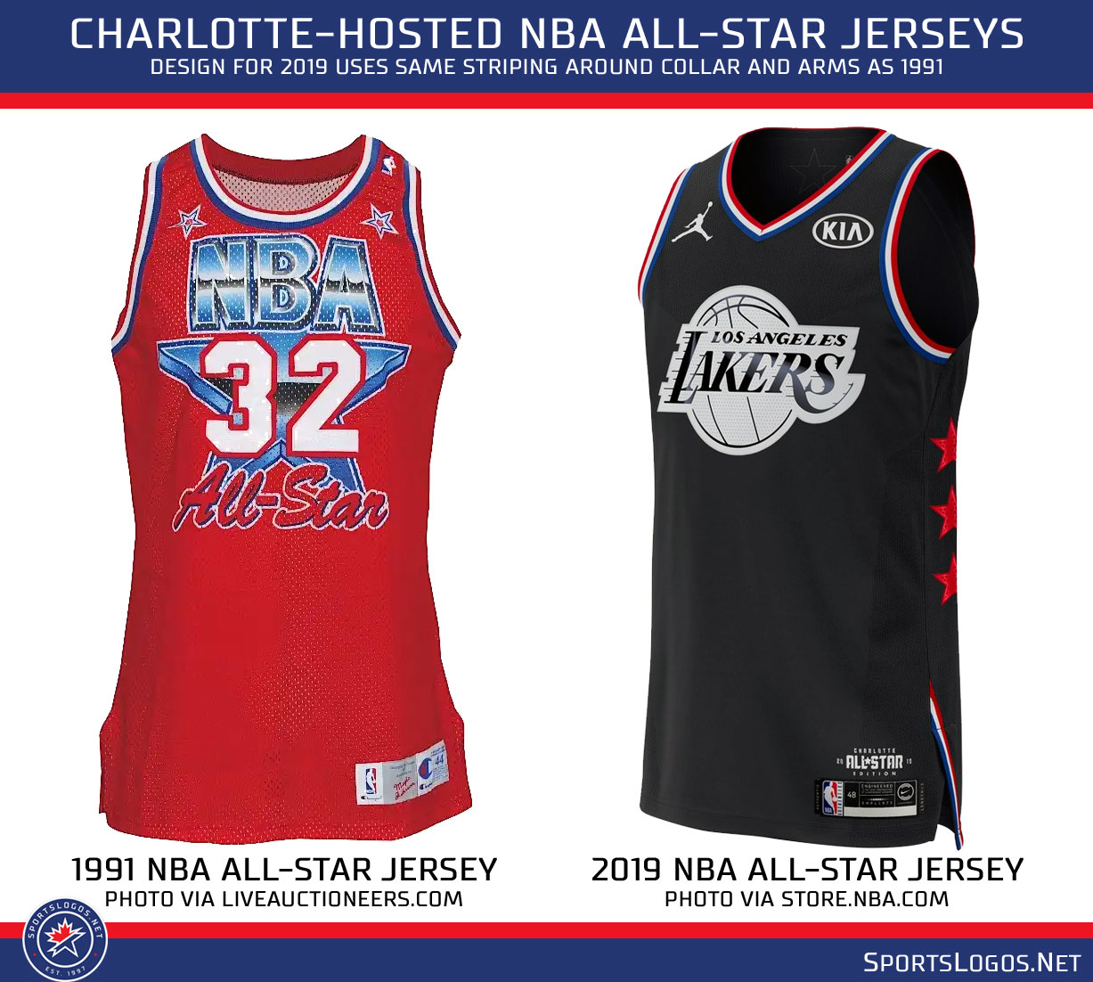 9c4f71ddef1 2019 NBA All-Star Game Uniforms Officially Unveiled