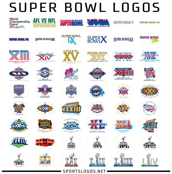bowl super logos nfl history sportslogos sports four record throwback corrected correcting concepts complete 2020 bowls uniforms discussed creamer