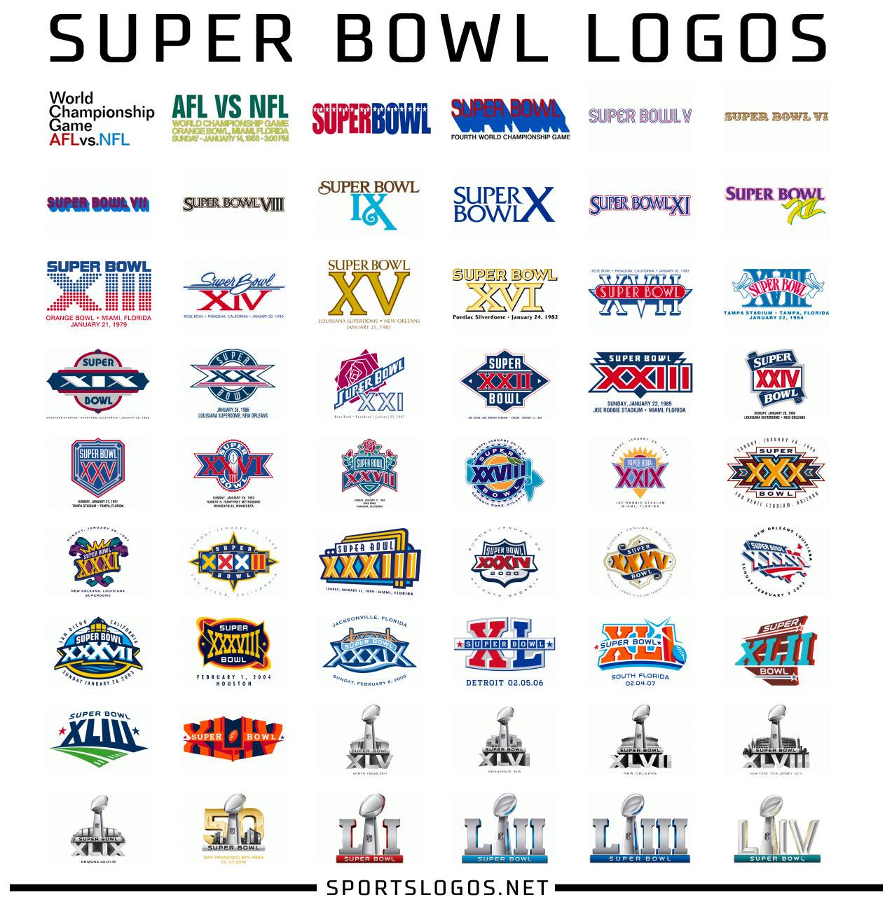 Super Bowl Historie