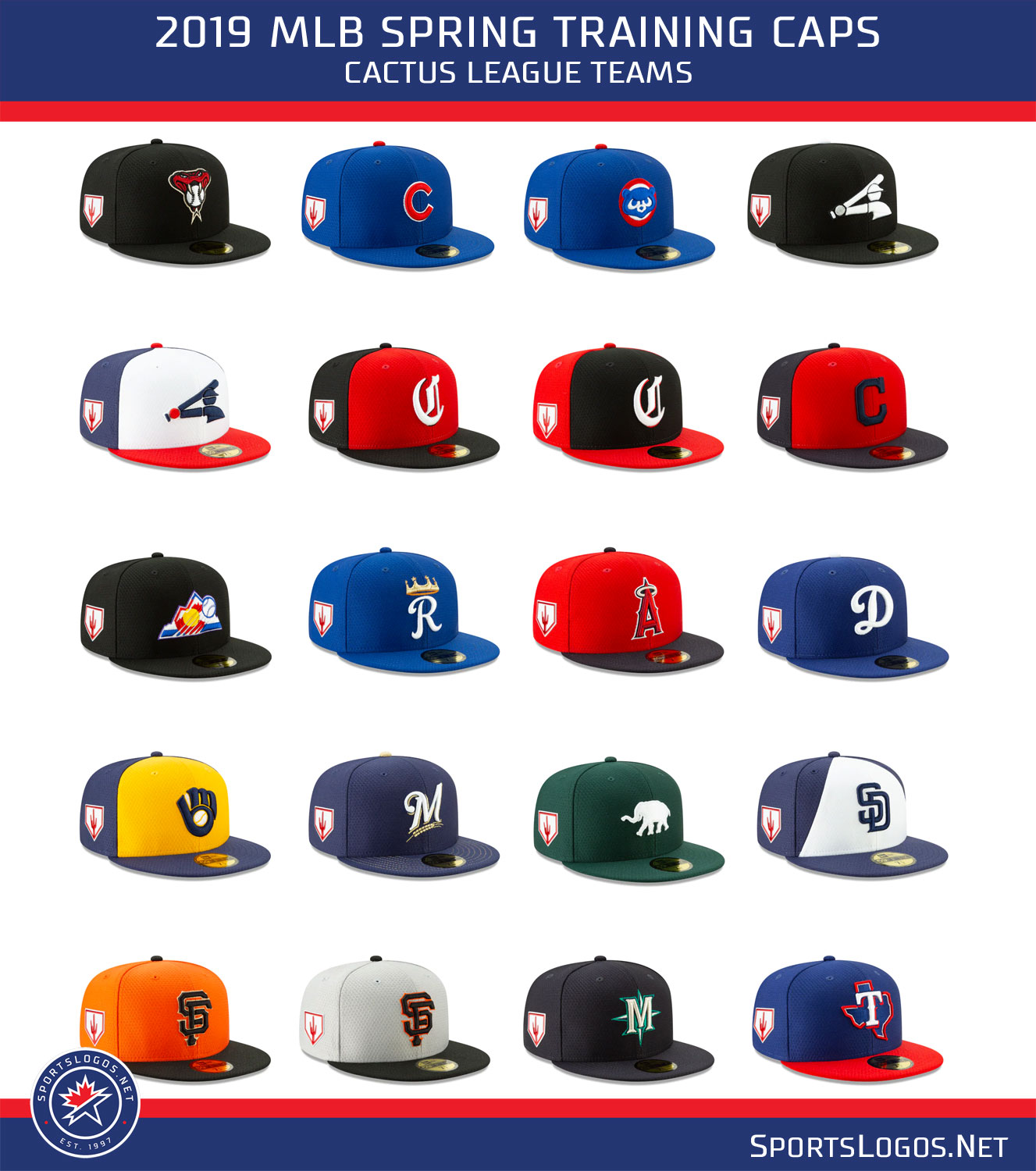 5bb60cb8f4d All of the 2019 Spring Training caps are available for purchase here