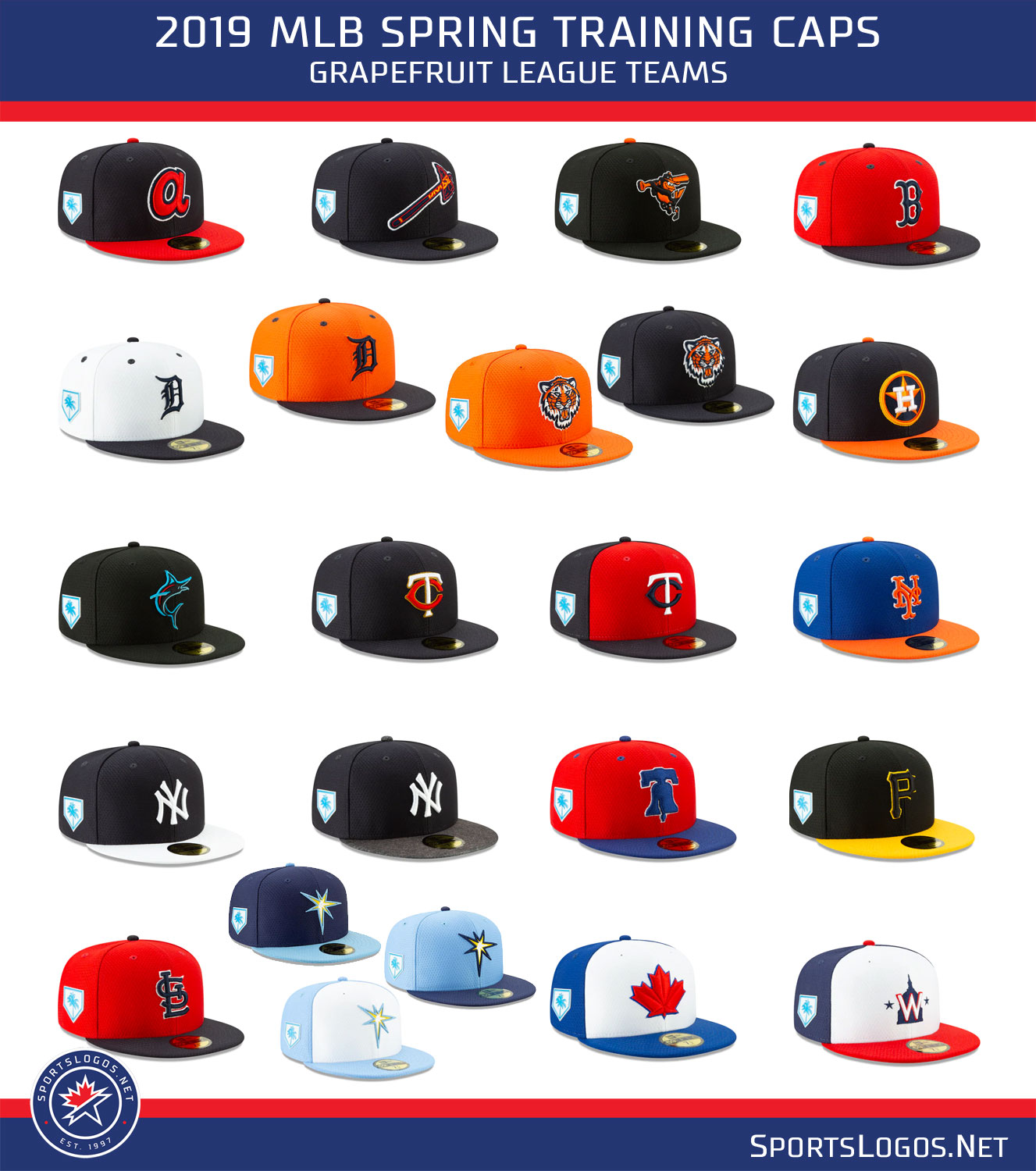 9a3cdfdc7f1 Here are the entire 2019 MLB Spring Training on-field cap collections