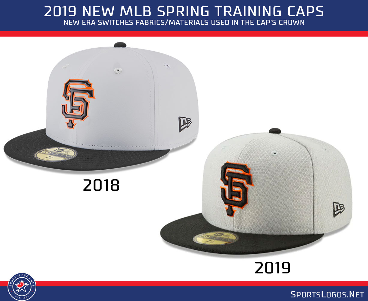 MLB Releases 2019 Spring Training Cap Collection  6269caa99faf