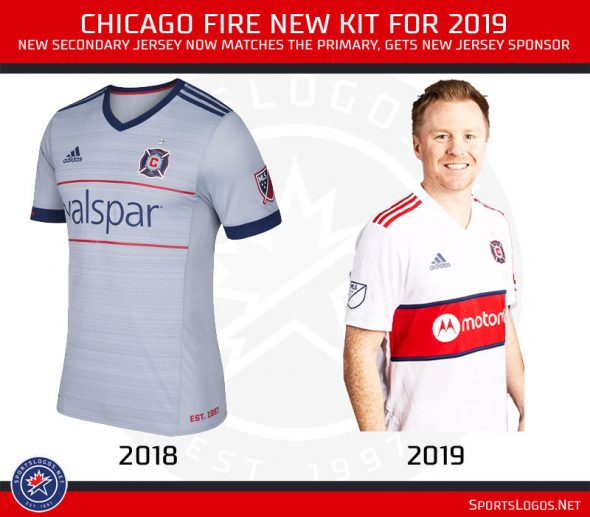 Mls A Look At All The New Mls Uniforms For 2019 Chris Creamer S