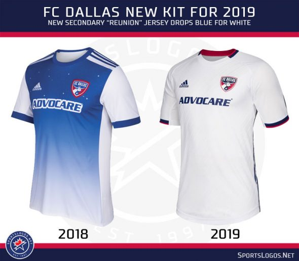 new style dfe72 b2b56 MLS: A Look at all the New MLS Uniforms for 2019 | Chris ...