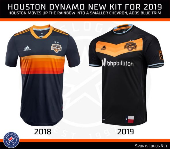 new style 2c1e9 8177f MLS: A Look at all the New MLS Uniforms for 2019 | Chris ...