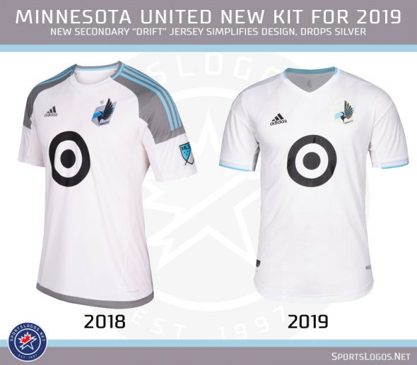 b559803aab4 ... Minnesota United removes their silver shoulders and the stripe at the  waist for a largely plain white jersey with slight hints of powder blue.