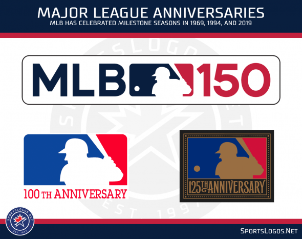 MLB 150: All 30 MLB Teams to Wear Jersey Patch in 2019 | Chris