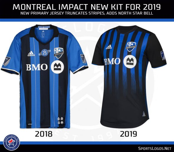 6b5bf44539f MLS  A Look at all the New MLS Uniforms for 2019