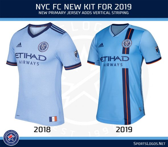080f8544a3d NYC FC keeps their vibrant baby blue jersey but adds a thick vertical stripe  in navy blue and orange (love that colour pairing).