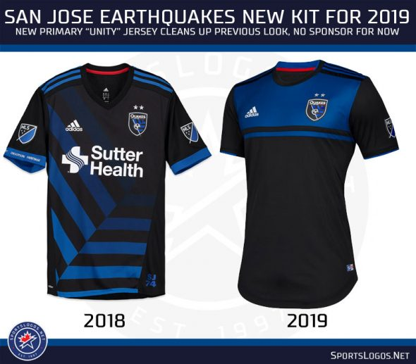official photos e63cc fa16e MLS: A Look at All the New MLS Uniforms for 2019 – NewsBeezer
